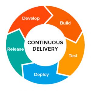 DevOps et automatisation pour assurer le continuous delivery