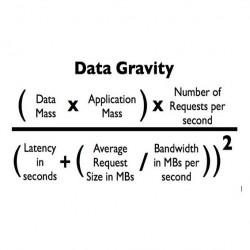Dans un article de blog, Dave McCrory a théorisé son concept de data gravity. (Crédit D. McCrory)