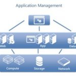 Plus d'automatisation avec System Center 2012